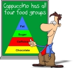 A funny look at the nutritional value of Cappuccino. The teacher shows us the food group chart and how the brew fits in.