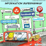 Information Superhighway