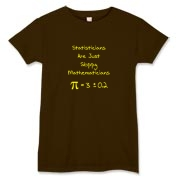 This women's humorous math t-shirt says Statisticians Are Just Sloppy Mathematicians. It shows the statistical equation for PI as Pi = 3 +/- 0.2 as proof. The Pi symbol is used instead of the word Pi.